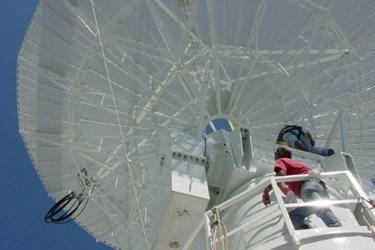 radar support