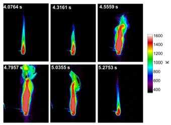 Time-Resolved Multispectral Imaging Of Combustion Reactions