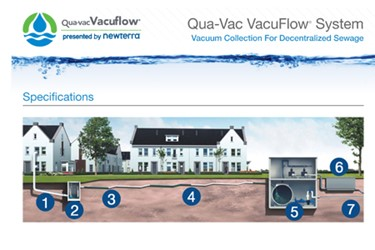 VacuFlow_VP-Sheet-2