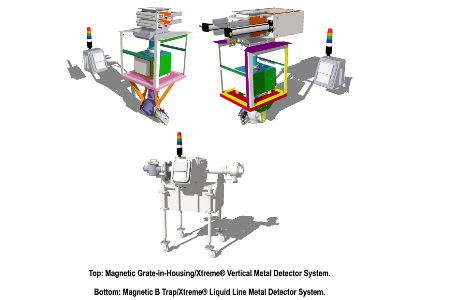food eriez offers magnetic separation metal detection systems to avoid