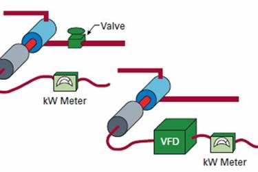 VFD Energy Savings for Pumps