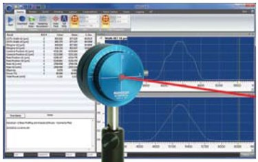 High Accuracy Laser Beam Dimensional Measurement: NanoScan™ 1