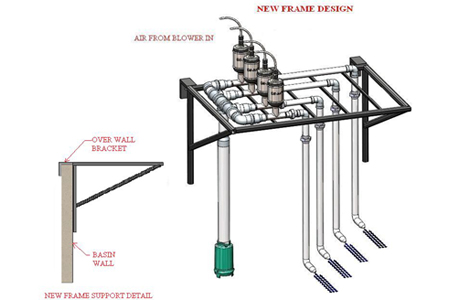 Revolutionary New Dif Jet Deep Aeration System For Wastewater