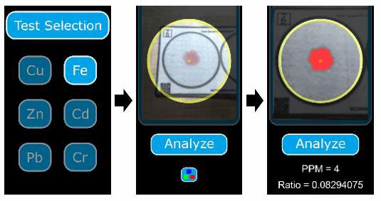 Advances In Paper-Based Devices For Water Quality Analysis