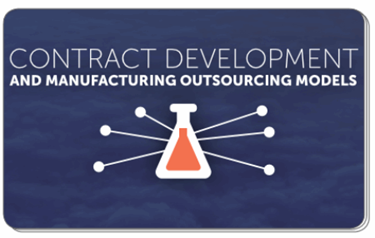 Market Research Report: Contract Development And Manufacturing Outsourcing Models