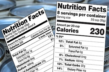 FDA's Proposed Nutrition Labels
