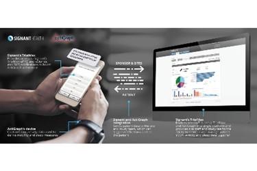 thumbnail_Signant Health and ActiGraph Integration Image1