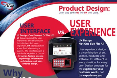 Product Design: Don't Stop At The UI. The UX Wins Users