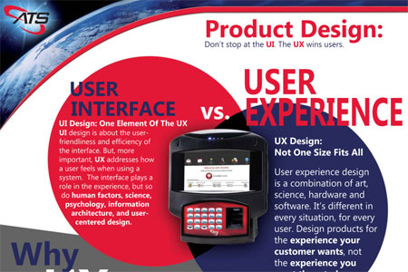 Product Design Dont Stop At The Ui The Ux Wins Users