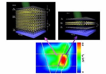 thin photodetector