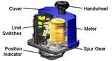 PSR Series Actuators