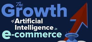 the growth of artificial intelligence and