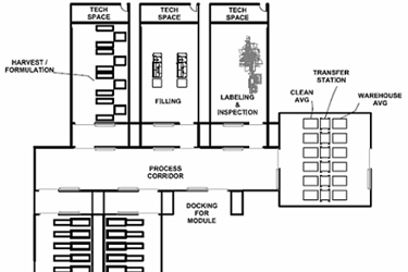 cell-therapy-facility-design-feature